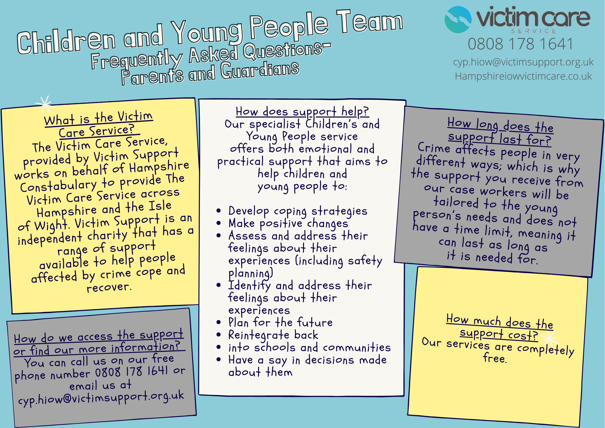 Frequently asked questions about our Children and Young People Team