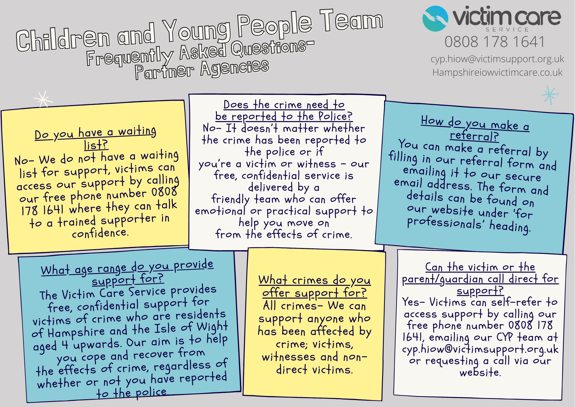 Frequently asked questions about the Children and Young People Team